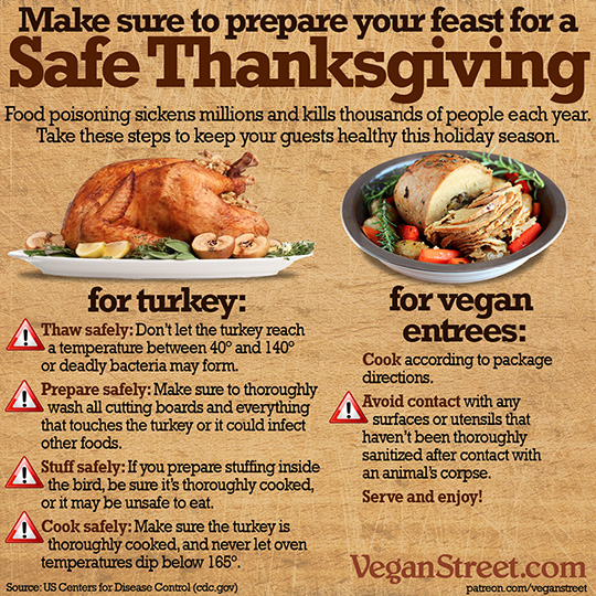 Thanksgiving  Site Http Www Realsimple Com Food Recipes Browse All Recipes