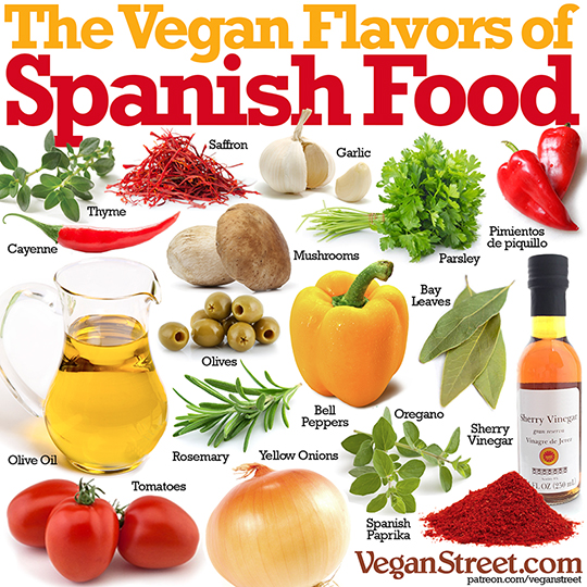 Mexican Diet Food Recipes